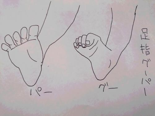外反母趾の治しかた その3 足指を動かす つくばみらい市