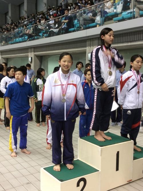 神奈川県ジュニア選手権水泳競技大会速報