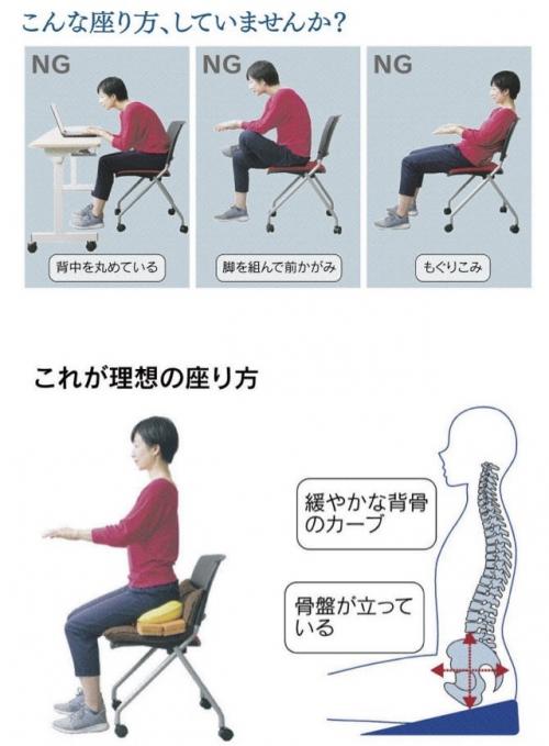 千歳烏山で腰痛、椎間板ヘルニア、座り方はオリンピア鍼灸整骨院