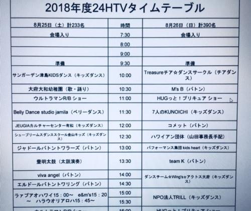 24時間テレビチャリティーステージ参加の皆様へ