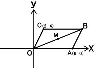 「アドバンスセミナー 1次関数(直線の式中2)最終回」