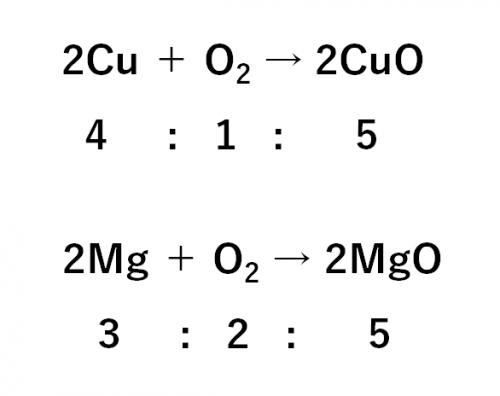 「アドバンスセミナー  銅とマグネシウムの質量比(中2)」