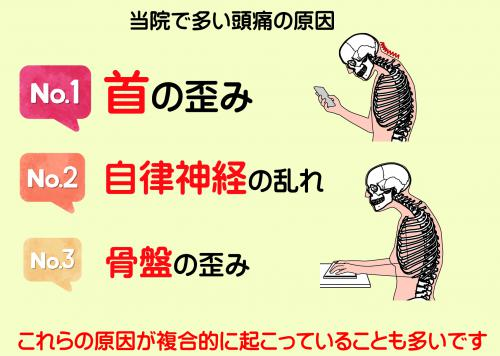 朝起きると起こる頭痛を解消する方法