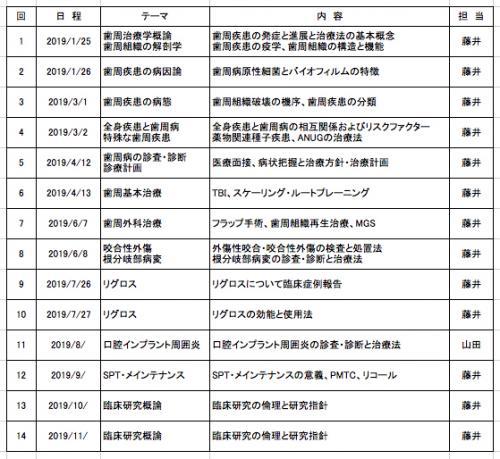 鹿島デンタルアカデミー カリキュラム掲載