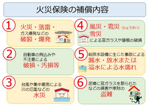 綾瀬市の屋根修理は火災保険対応のマルセイテック