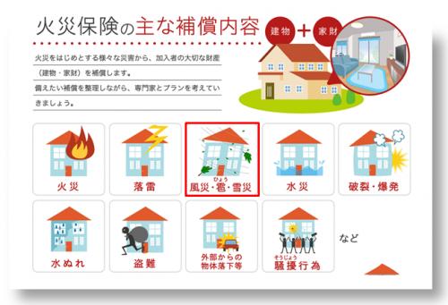 【座間市】火災保険を利用した屋根工事はマルセイテックへ