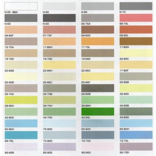 【相模原市】遮熱塗料での外壁塗装ならマルセイテックです!