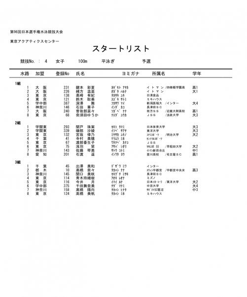 第96回日本選手権水泳競技大会 競泳競技  1日予選