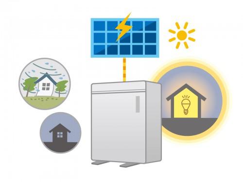 自家消費型太陽光発電と蓄電池!